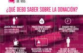 """Rojas / El Hospital Unzué lanza campaña para sumar """"donantes voluntarios"""" de sangre"""