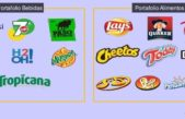 Pepsico Argentina continúa echando gente en diferentes plantas del país