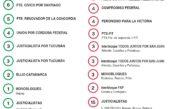 #ReformaPrevisional / Mirá como está la negociación entre diputados en estos momentos