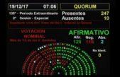 En medio del repudio generalizado y luego de un largo debate, finalmente se aprobó la Reforma Previsional