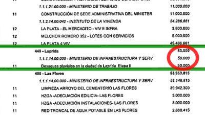 """En el Presupuesto 2019 a Laprida le tocaron obras por 50 mil pesos: """"Apenas alcanza para una alcantarilla"""""""