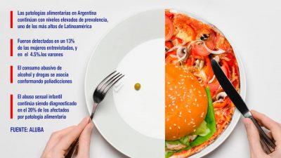 Preocupa la falta de pago de obras sociales a tratamientos como Bulimia y Anorexia