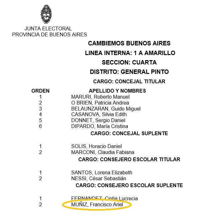 El hombre armado que quiso entrar a Casa Rosada era militante de Cambiemos