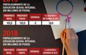 Día Mundial de la salud sexual: Preocupación por recortes presupuestarios en programas de educación y prevención