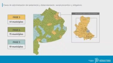 En qué fase se encuentra tu municipio: así queda el mapa epidemiológico de la Provincia esta semana