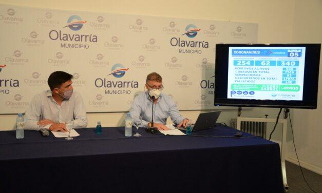 Olavarría quedó al borde del colapso sanitario y el municipio decretó el aislamiento