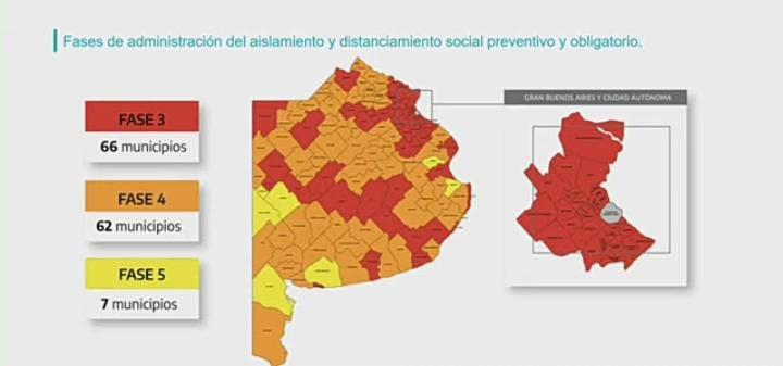Provincia: 66 municipios a fase 3, 62 en fase 4 y sólo 7 en fase 5