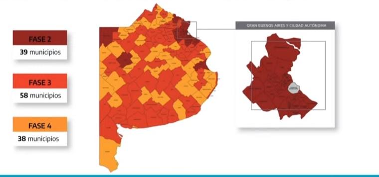 Provincia: más municipios pasaron a Fase 2 y suspenderán las clases presenciales por 14 días