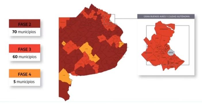 Cómo queda el mapa epidemiológico de la Provincia: 70 municipios en Fase 2, 60 en Fase 3 y sólo 5 en Fase 4