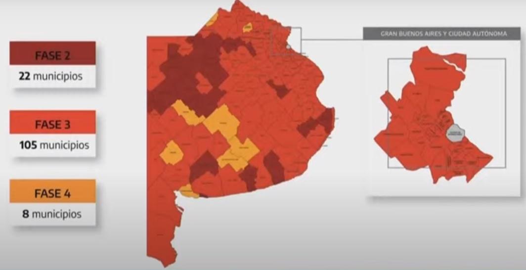 En qué fase quedó cada uno de los 135 municipios bonaerenses luego de otra semana de caída en los contagios