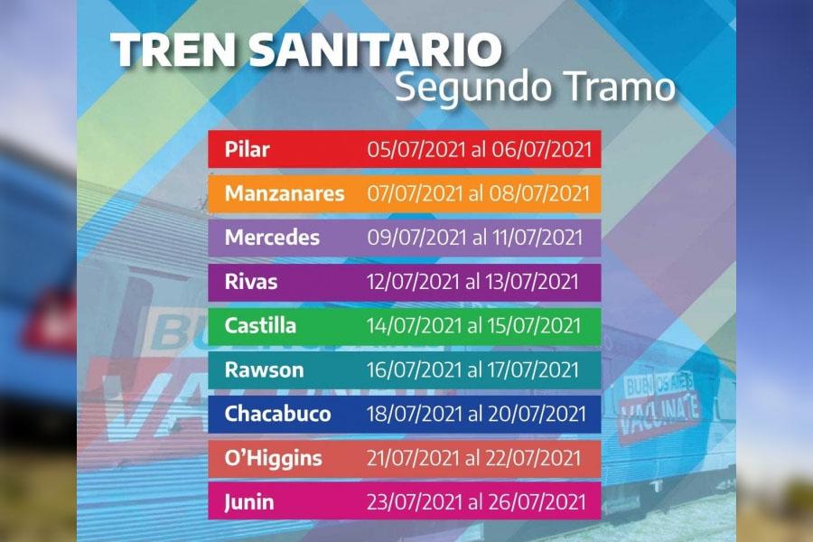 El recorrido del tren sanitario en la provincia de Buenos Aires continúa en el mes de julio por el norte del territorio.